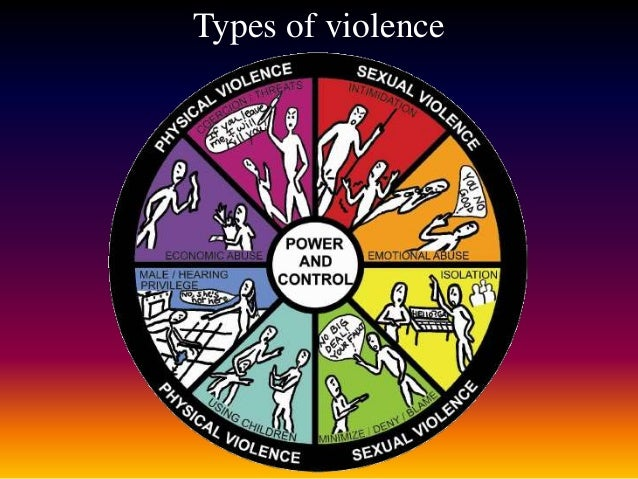 the different forms of domestic violence all over the world Weave identifies various types of domestic violence all of these types of abuse are done for the purpose of gaining power and control over the victim.