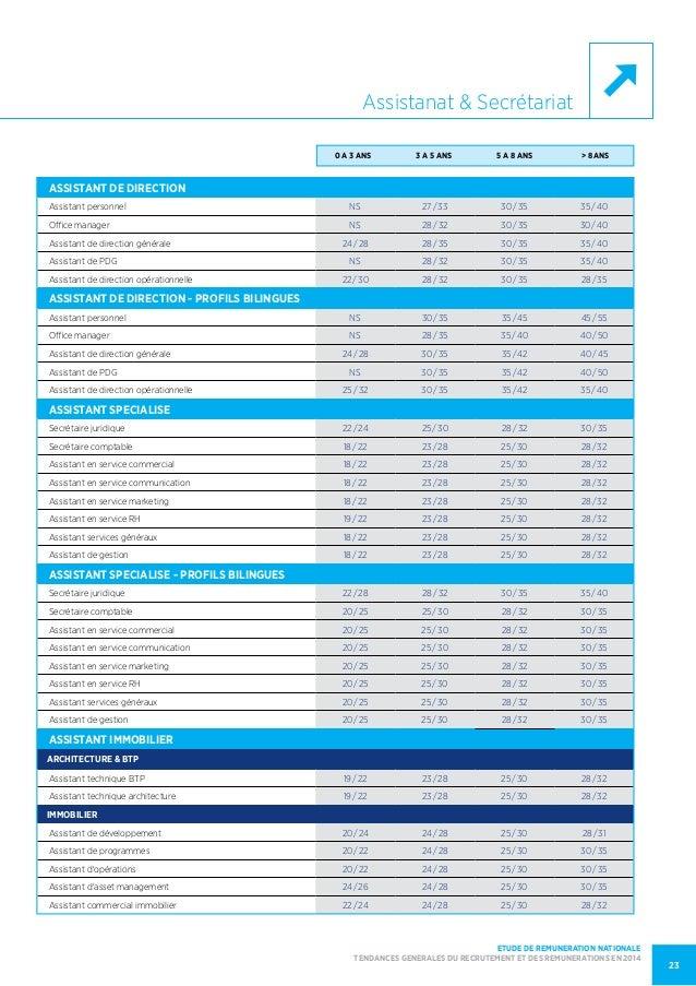 Etude De Remuneration Nationale 2014 Notre Expertise