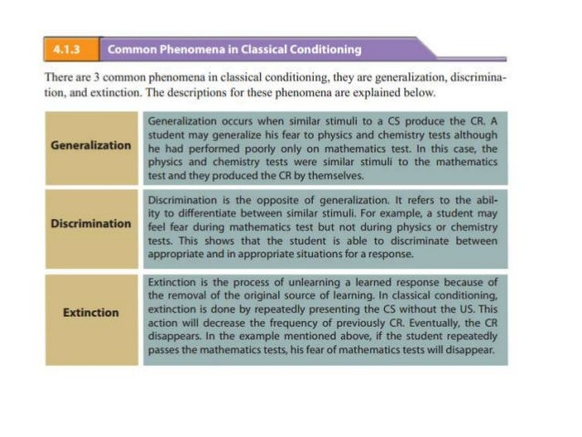 applying classical conditioning Although most managers will not directly employ the principles of classical  conditioning, it is important for them to understand the process.