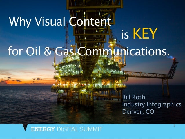 Why Visual Content is Key for Oil & Gas Communications