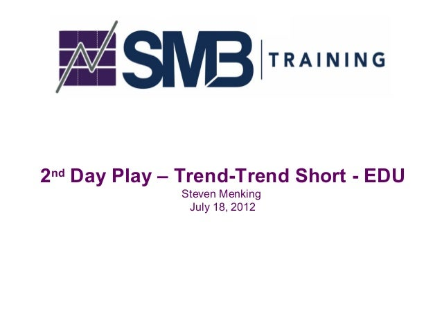 2nd Day Play – Trend-Trend Short - EDU              Steven Menking               July 18, 2012
