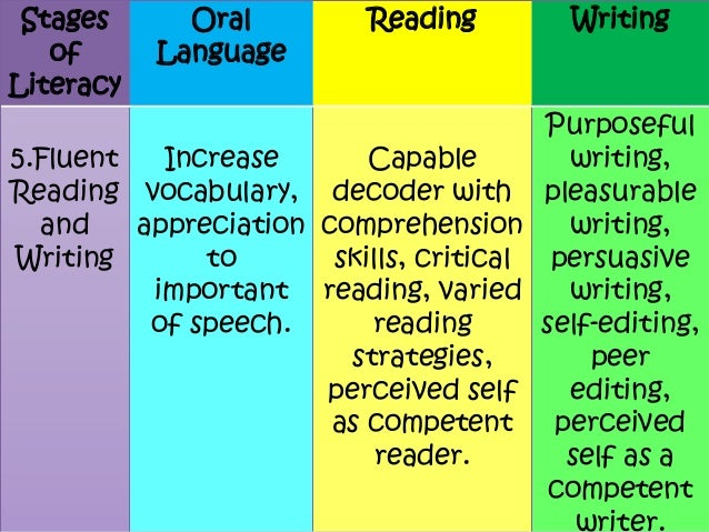 Essay on pleasure of reading