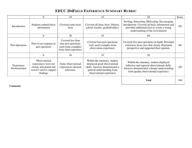 EDUC 204FIELD EXPERIENCE SUMMARY RUBRIC                           0                        10                            1...