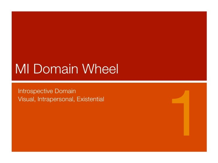 MI Domain Wheel                                         1 Introspective Domain Visual, Intrapersonal, Existential