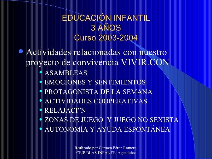 EDUCACIÓN INFANTIL 3 AÑOS Curso 2003-2004 <ul><li>Actividades relacionadas con nuestro proyecto de convivencia VIVIR.CON <...