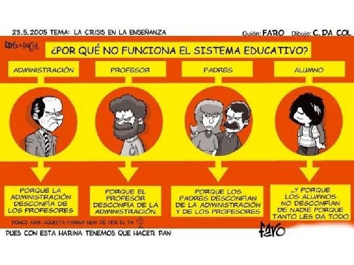 Educacion En EspaÑA