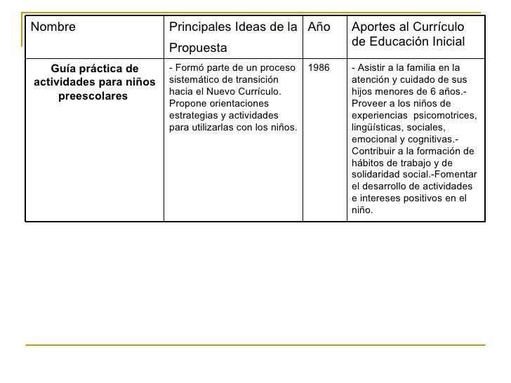 Educacion inicial for Nuevo curriculo de educacion inicial