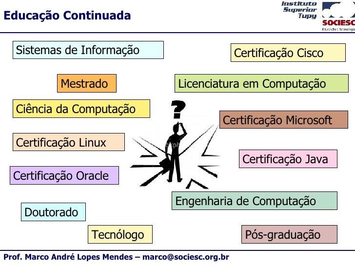 Certificação Java Ciência da Computação Licenciatura em Computação Tecnólogo Certificação Linux Certificação Microsoft Sis...