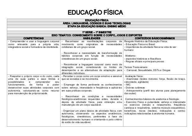 EDUCAÇÃOFÍSICA EDUCAÇÃOFÍSICA ÁREA:LINGUAGENS,CÓDIGOSESUASTECNOLOGIAS ETAPADAEDUCAÇÃOBÁSICA:ENSINOMÉDIO 1ª...