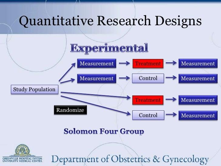 experimental design in research paper
