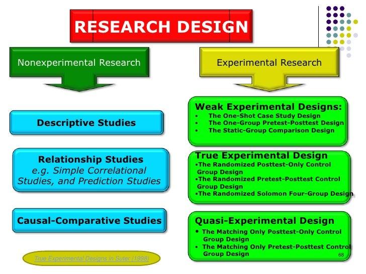 education case studies