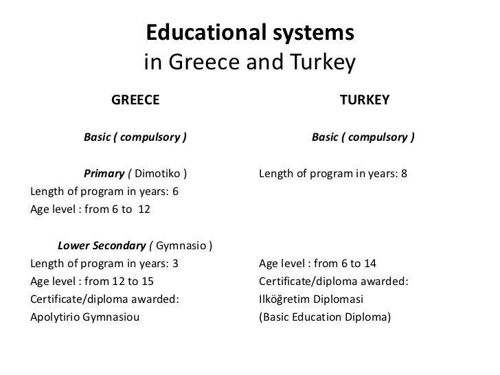 Educational systems                       in Greece and Turkey                GREECE                              TURKEY  ...
