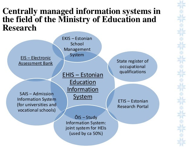 Information education and communication