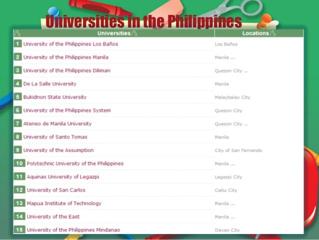 article about education in the philippines 2013
