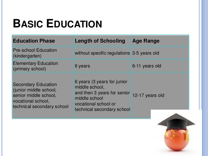 SCU - Bachelor of Arts/Bachelor of Education (Primary) - 2019
