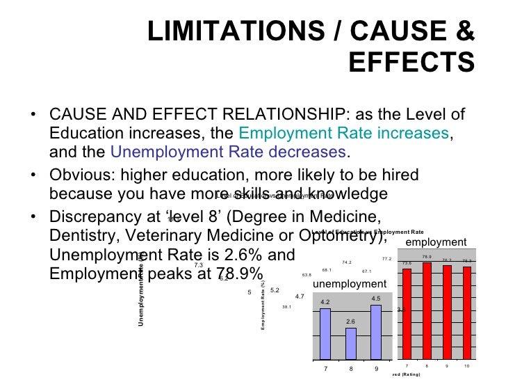 sba on unemployment