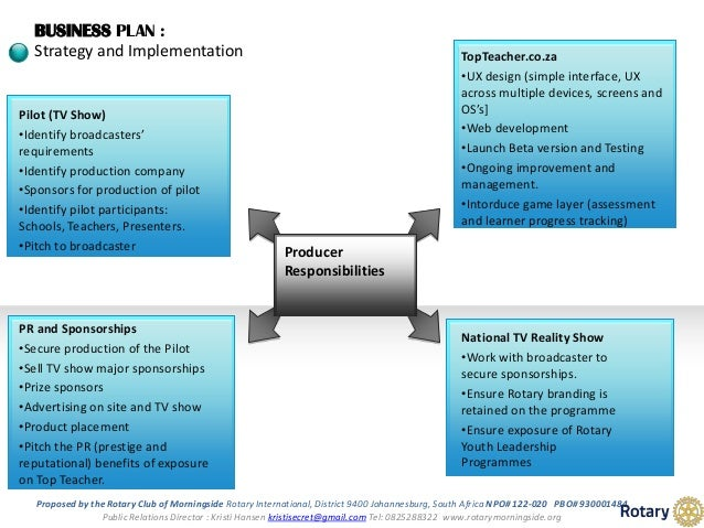 business plan television