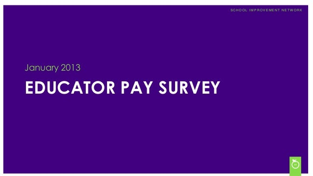 Educator Pay Survey Results
