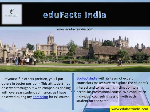 www.edufactsindia.com Put yourself in others position, you'll put others in better position - This attitude is not observe...
