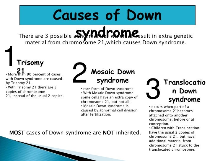 What Causes Down Syndrome and Risk Factors That Make a Baby More Likely to Be Born With the Condition