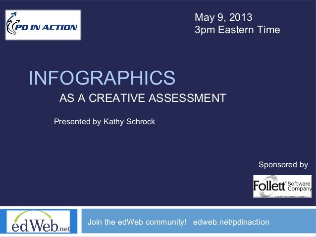 INFOGRAPHICSAS A CREATIVE ASSESSMENTMay 9, 20133pm Eastern TimeJoin the edWeb community! edweb.net/pdinactionPresented by ...