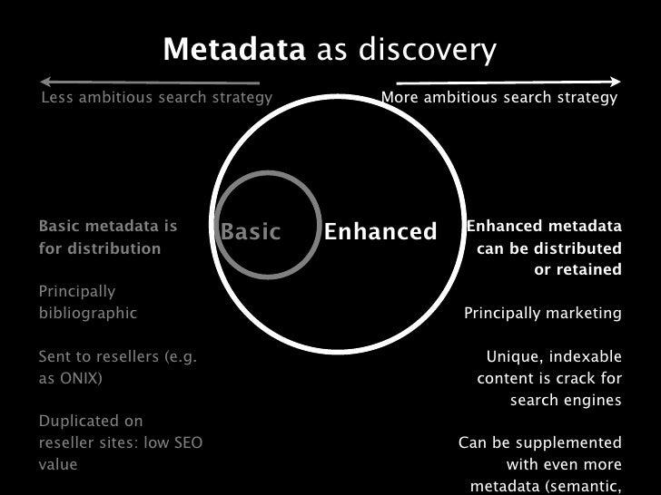 Enhanced Metadata - Digital Book World 2011
