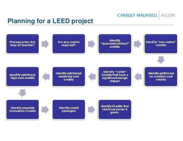 Leed presentation for Benefits of leed certification