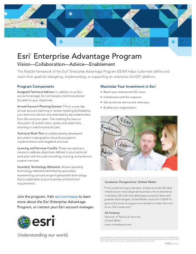 Esri Enterprise Advantage Program ®  Vision—Collaboration—Advice—Enablement The flexible framework of the Esri® Enterprise...