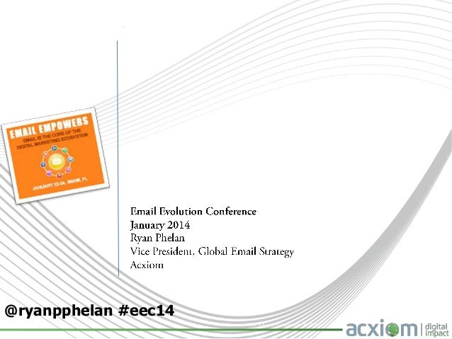 @ryanpphelan #eec14 © 2013 Acxiom Corporation. All Rights Reserved.
