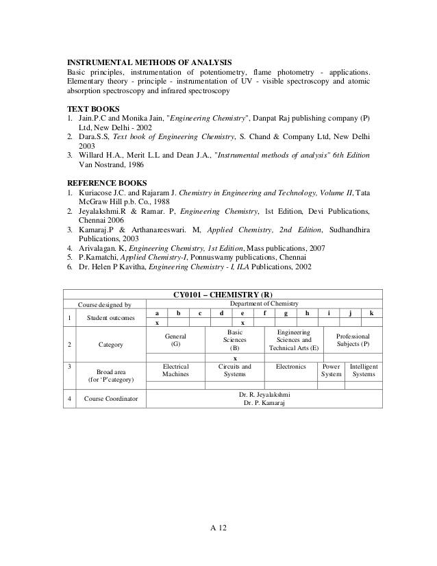Eee curriculum2007