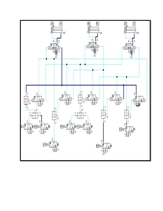 Valvulas secuencia