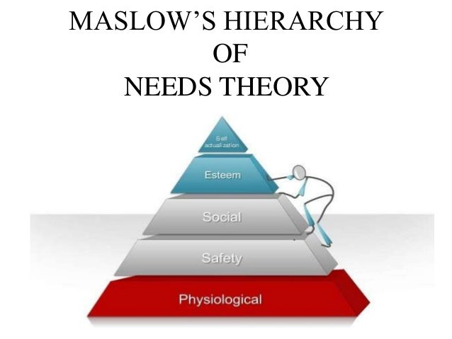 the hierarchy of needs theory by For example, according to maslow's hierarchy of needs theory job insecurity and the threat of layoffs, will block the person from their higher growth needs.