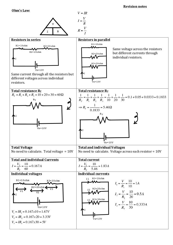 Revision	  notes	  Ohm's	  Law:	  	                                                                                       ...