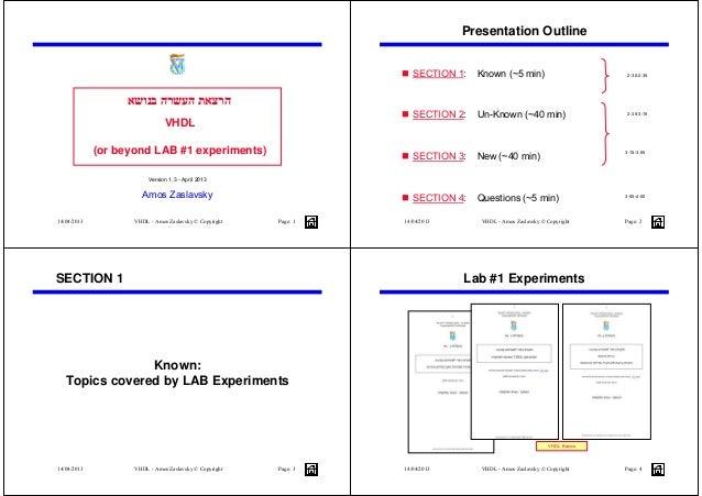 14/04/2013 VHDL - Amos Zaslavsky © Copyright Page: 1VHDL(or beyond LAB #1 experiments)בנושא העשרה הרצאתVersion 1.3 -...