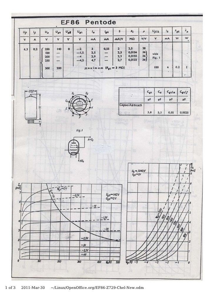 Valve & Amplifier Design, EF86 (Z729) Data, Chelmer Valves