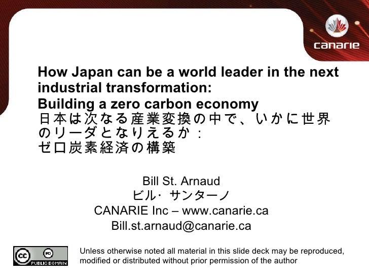 Hypernetworking Japan in Kanji