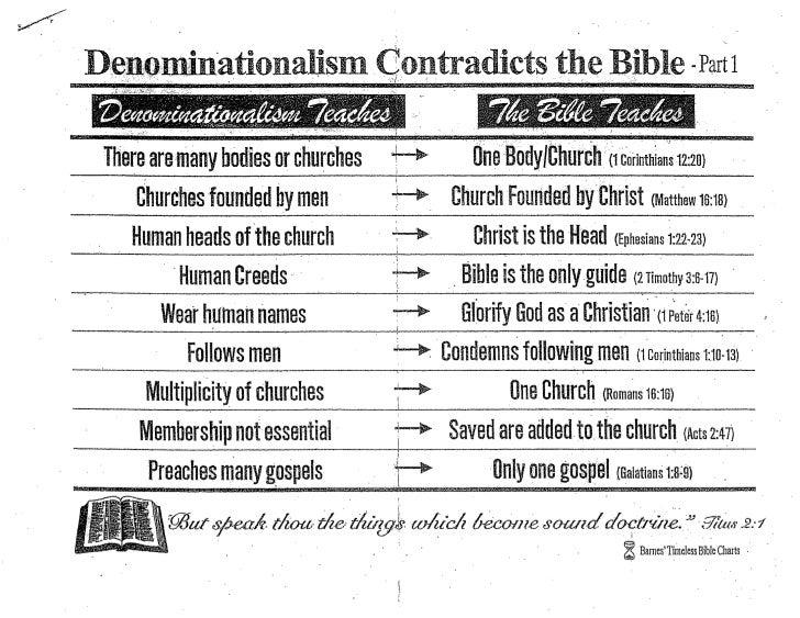 EFCC Adult Class Study Packet Religious Denominations Bro. Malachi Hull Sr., Teacher