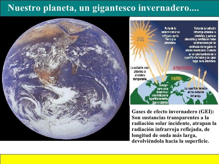 <ul><li>Nuestro planeta, un gigantesco invernadero.... </li></ul>Gases de efecto invernadero (GEI): Son sustancias transpa...