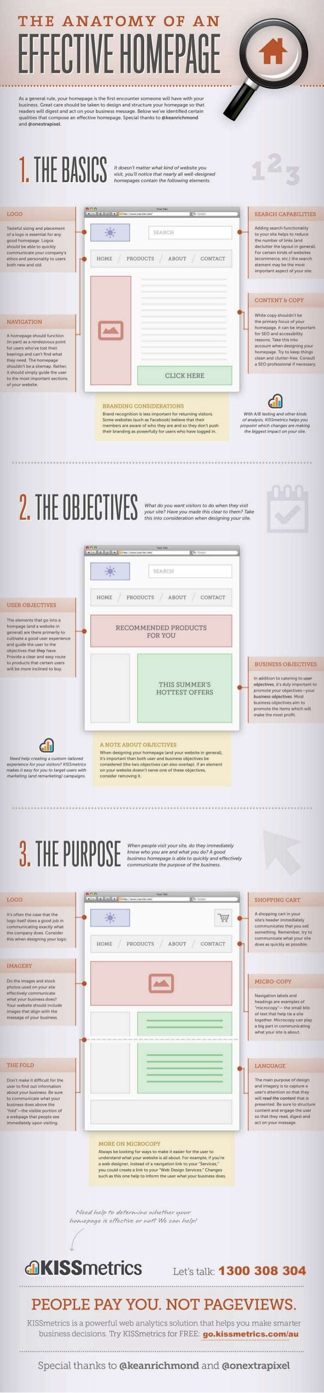 Effective homepage-infographic