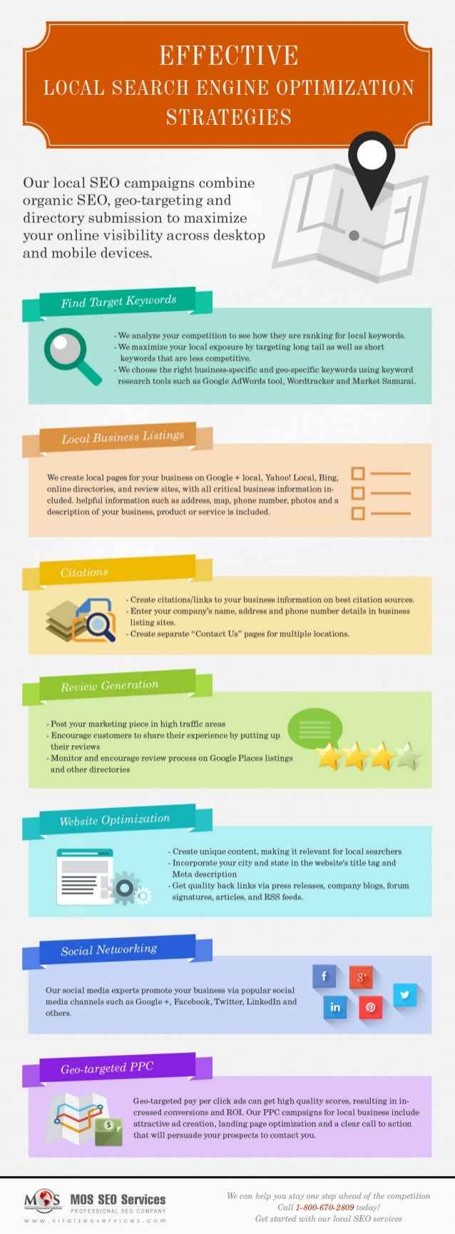 Effective Local Search Engine Optimization Strategies