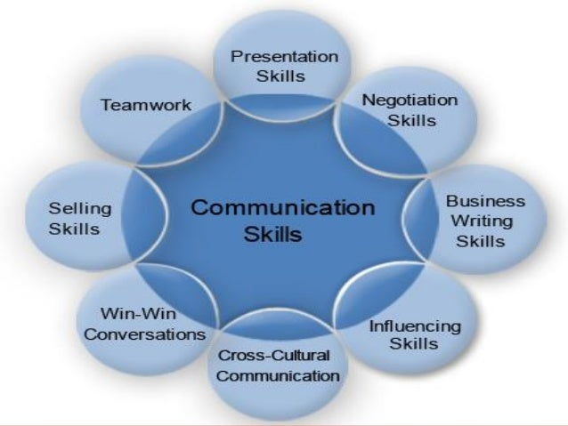 how to achieve effective communication with other people