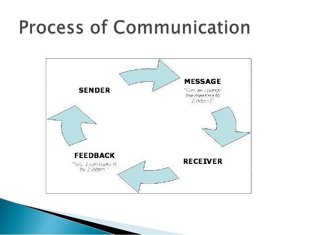 effective communication in the workplace essays Business essays: barriers to effective communications sometimes at work there are communication problems for example, i work with a russian woman and she.