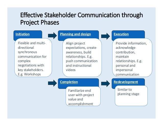 it infrastructure management by anita sengar pdf
