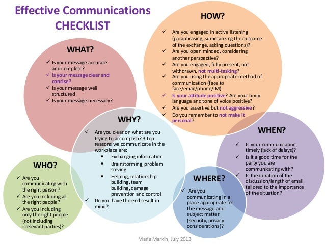 thesis communication skills 3 interpersonal communication skills inventory section ii usually sometimes seldom 11 in conversation, do you tend to do more talking than the other person.