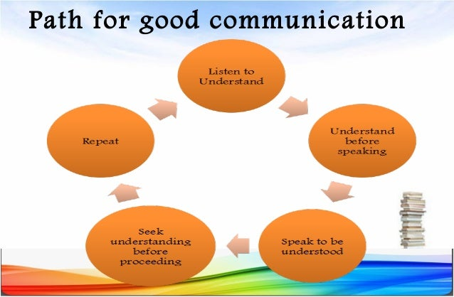 are you a good communicator If you have a knack for communication, you can further polish your skills by taking  a look at these four examples of some of the best communicators the world has.