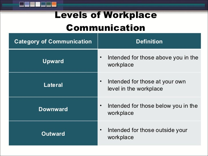 defined upword communication Upward communication is the transmission of information from lower levels of an organization to higher ones the most common form is.