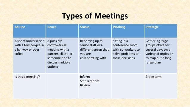 8 Different Types Of Meeting Types Of Meetings Effective