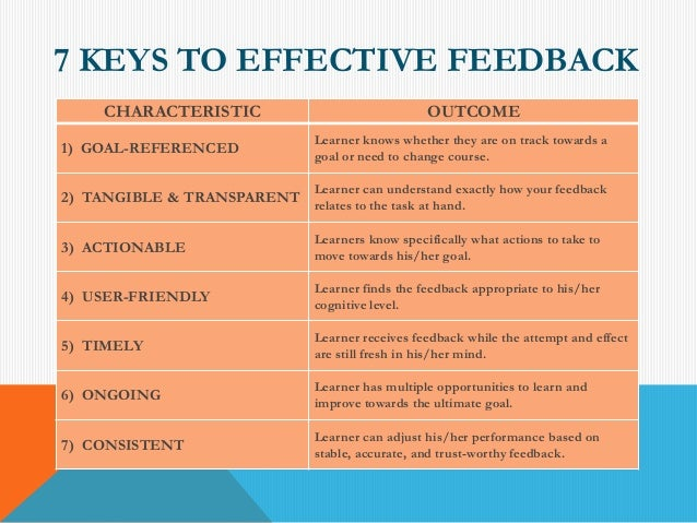examples of effective and ineffective feedback in education Perceptions about teachers´ effective feedback (ef) and ineffective feedback (if) schools eighty nine students attending the 9th grade in the third cycle of basic education were randomly selected from the larger sample basic education is compulsory and free, intended for children aged between six and fifteen.
