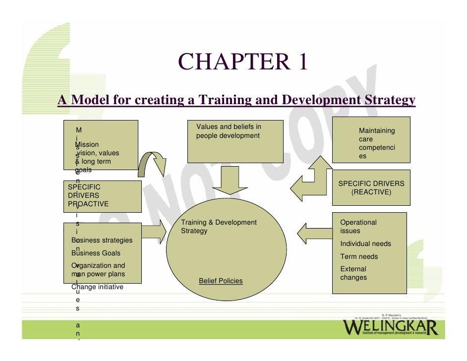 strategic training and development essay Free essay: role of strategic training and development in organizational success dr skprasad, director, new horizon leadership institute.
