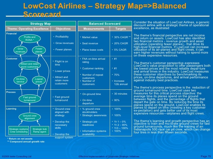 balanced scorecard southwest airlines Balanced scorecard (bsc) strategy maps, performance dashboards and activity-based management books, articles, web sites & seminars compiled by pdi global intelligence team.